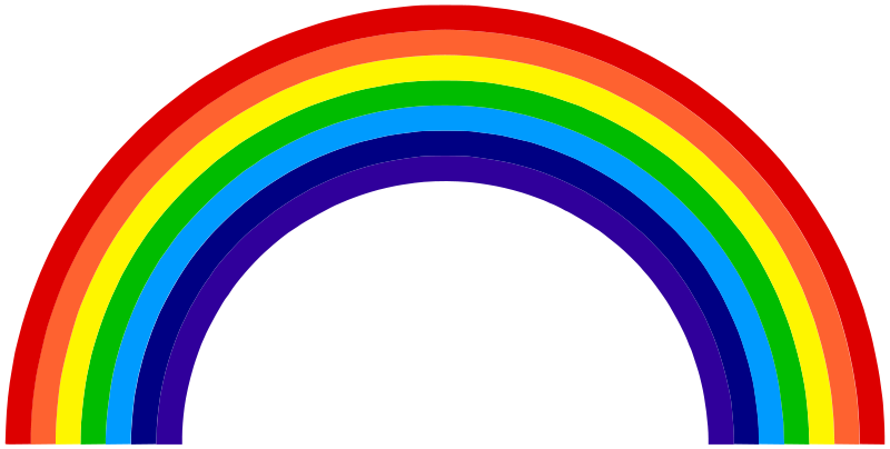 Photographing Rainbows